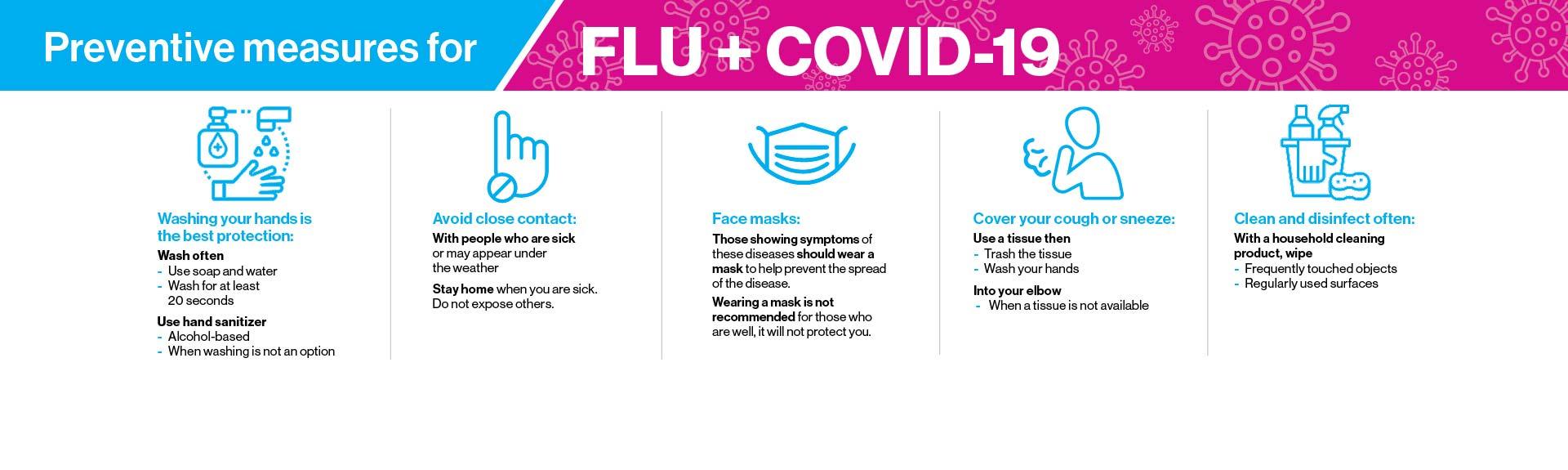 Novel Coronavirus Covid 19 Mount Sinai New York